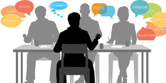 les questions potentielles qui peuvent etres posees entretien pour recruter un stagiaire